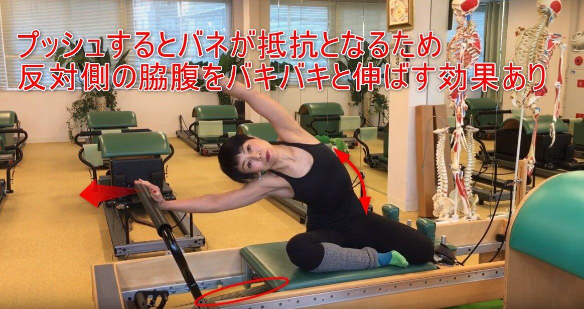 25-04_プッシュするとバネが抵抗となるため反対側の脇腹をバキバキと伸ばす効果あり