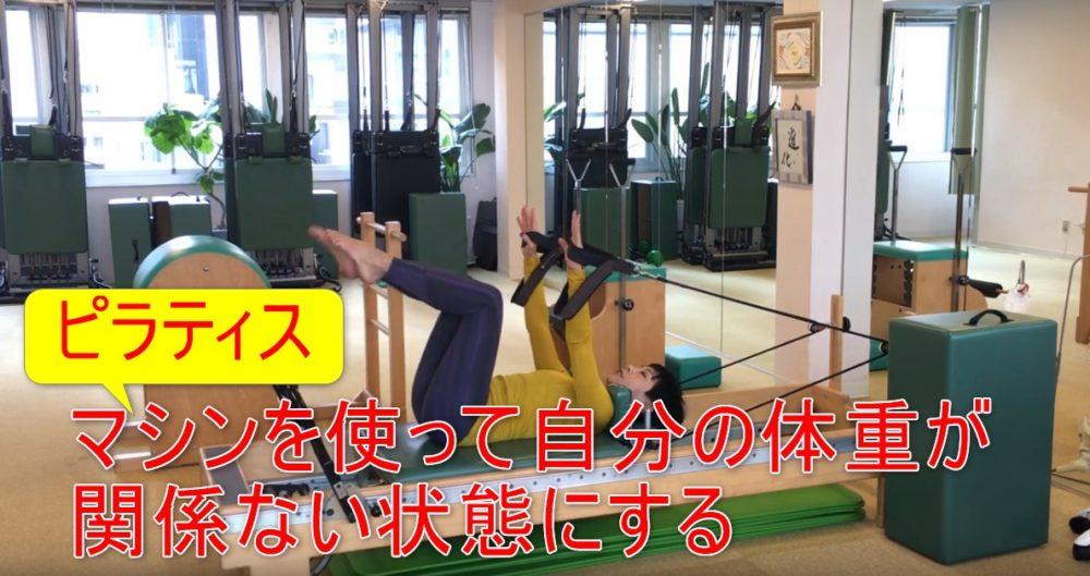 80-05_ピラティスの場合はマシンを使って自分の体重が関係ない状態にする